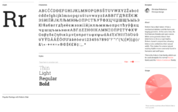 A graphic of the Roboto Slab font displaying the 4 different styles